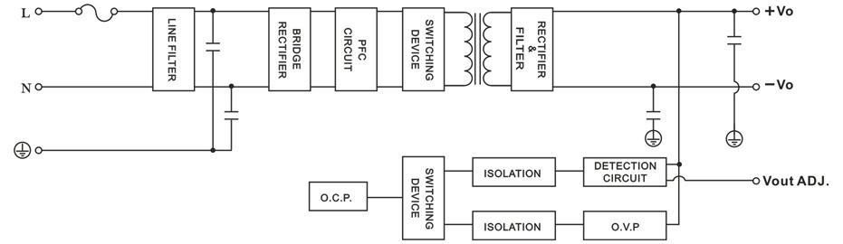 Ulkoiset AC-DC teholähteet